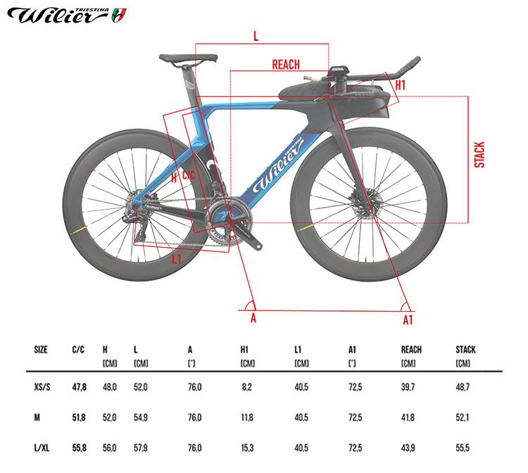 La scheda sulle geometrie della bici Wilier Turbine da triathlon 2020