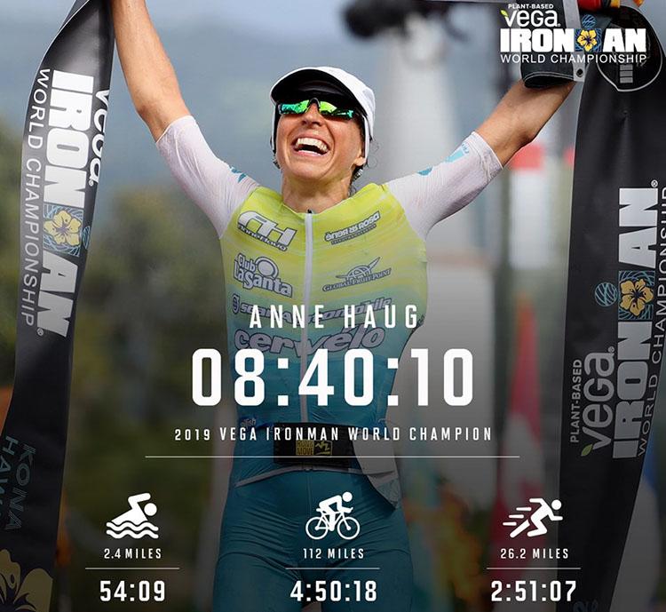 I tempi della vincitrice all'Ironman Wirld Championship di Kona
