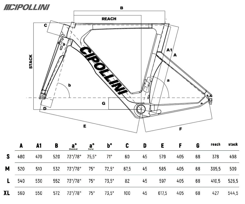 La tabella con le geometrie del telaio NKTT di Cipollini