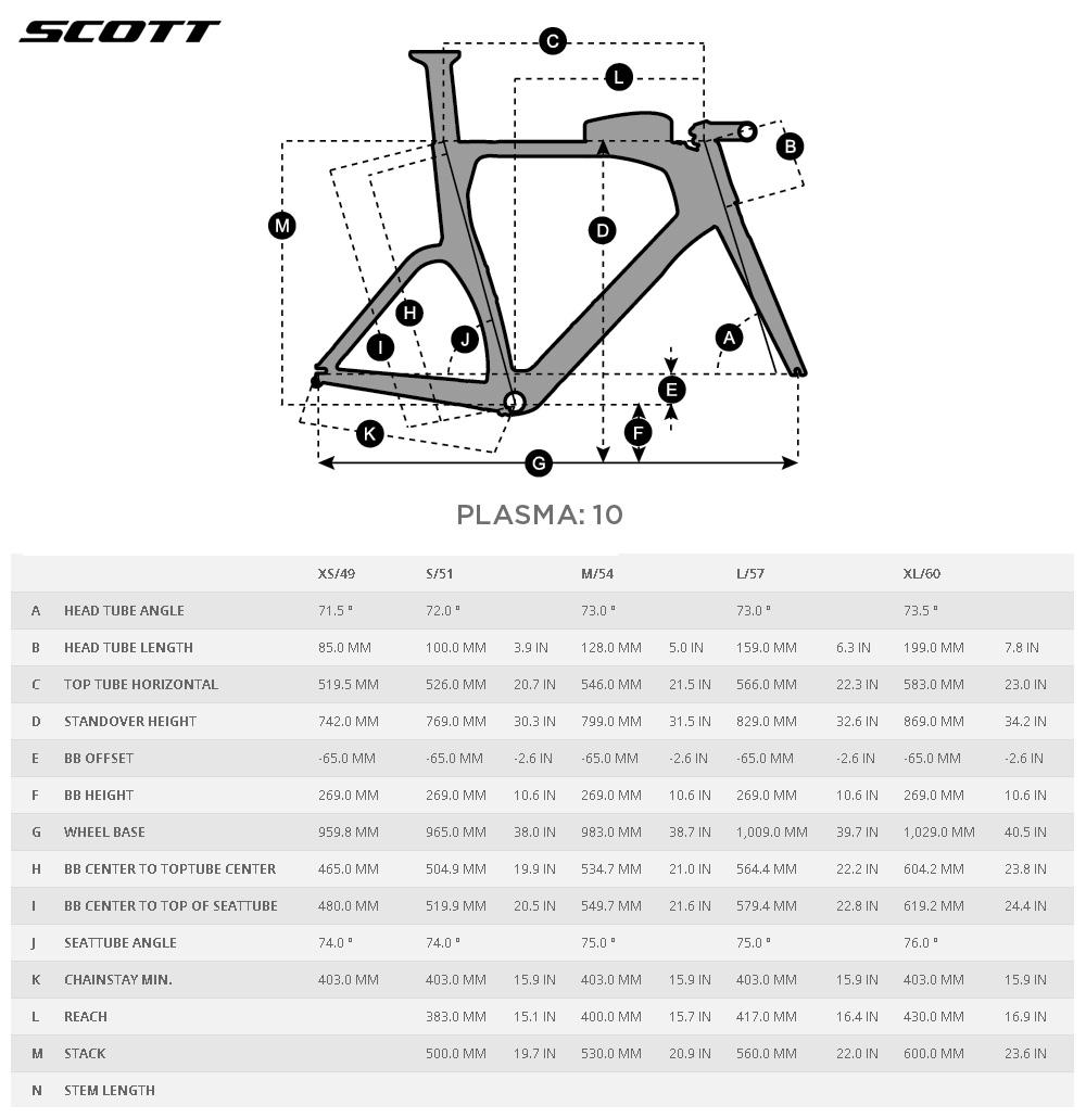 La tabella con le geometrie della bici da triathlon Scott Plasma 10 2020