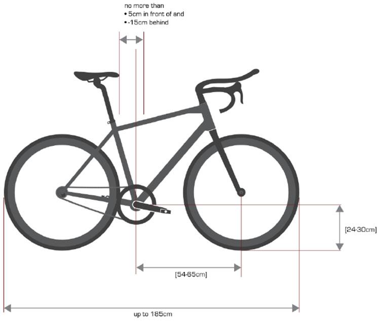 Principali misure di una bici da cronometro da regolamento ITU - @ ITU