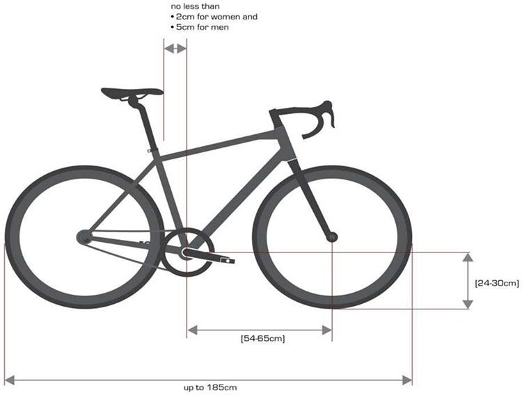 Principali misure di una bici da strada da regolamento ITU - @ ITU