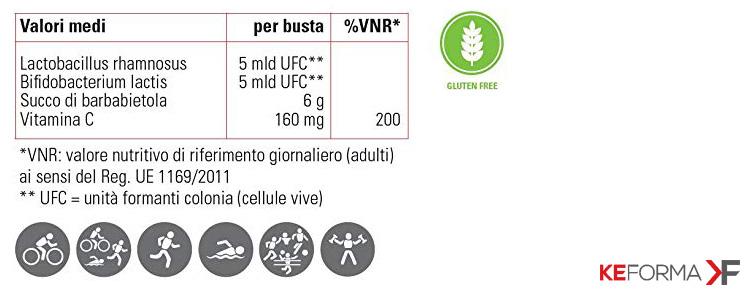 Tabella riassuntiva dei contenuti del VO2 Probiotic