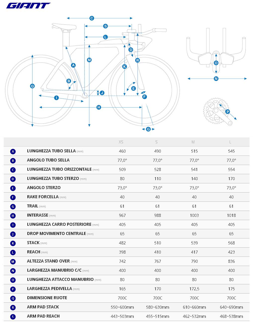 La tabella con le misure e le geometrie della bici da crono e triathlon Giant Trinity Advanced Pro TT