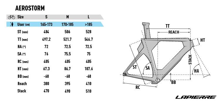 Le geometrie e le misure della Lapierre Aerostorm DRS
