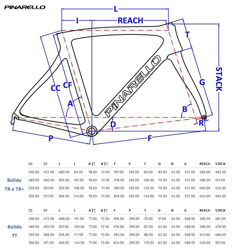 Le geometrie e le misure delle bici da triathlon e crono Pinarello Bolide TT, TR e TR+ 2020
