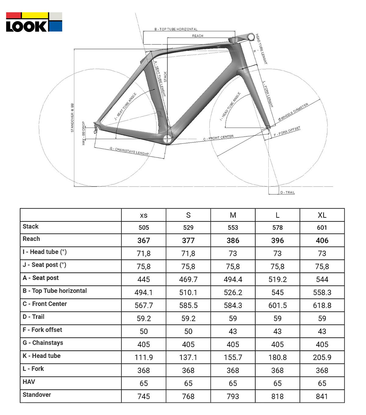 tabella geometrie della bici
