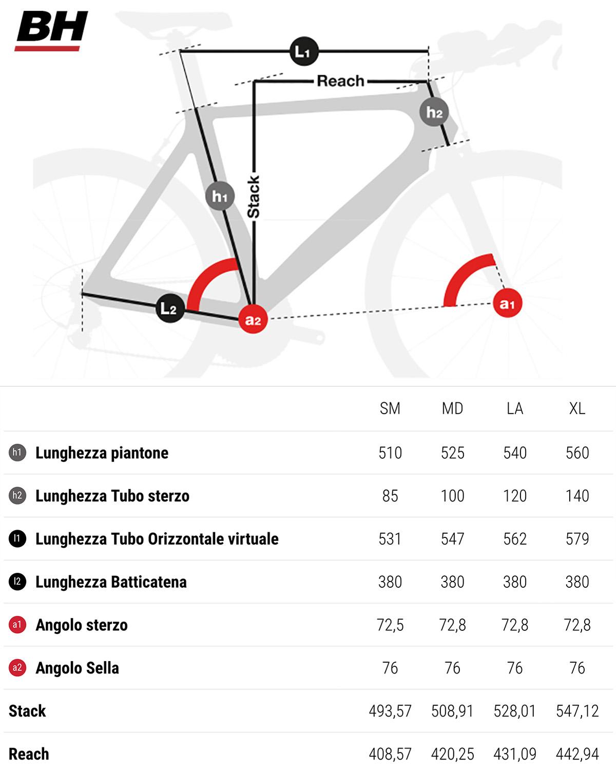 La tabella con le misure e le geometrie della bici da triathlon BH Aerolight Disc 2020