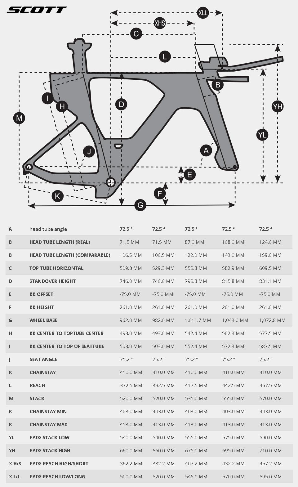 La tabella con le misure e le geometrie della bici triathlon Scott Plasma 6