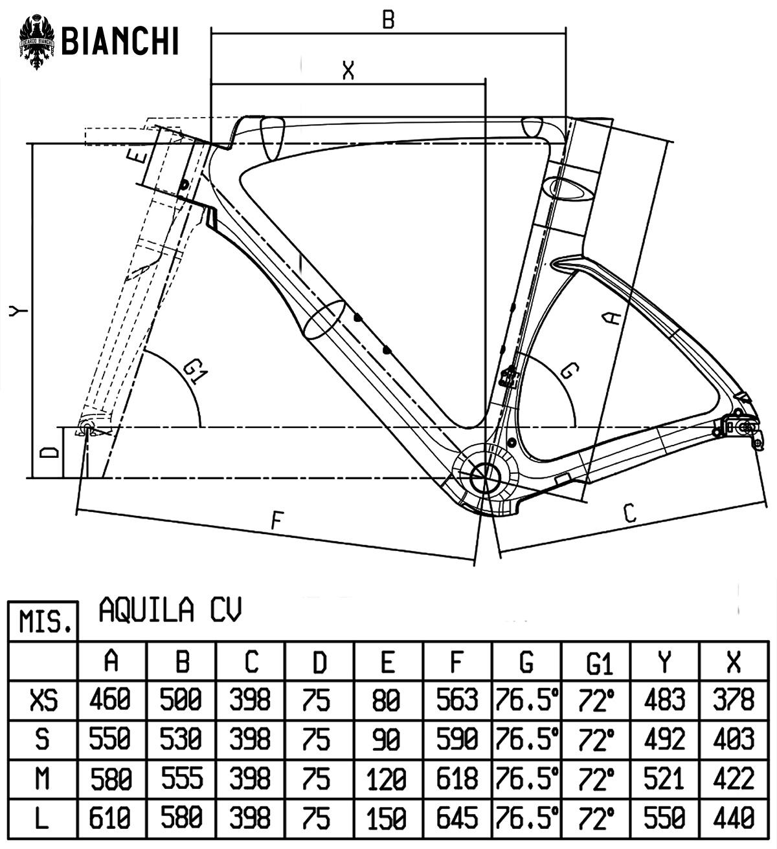 Una tabella evidenzia le geometrie dell'Aquila CV a seconda della taglia